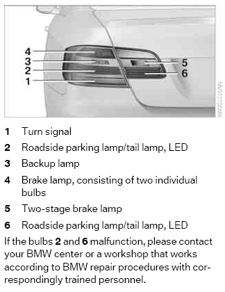 What Are Tail Lights Used For