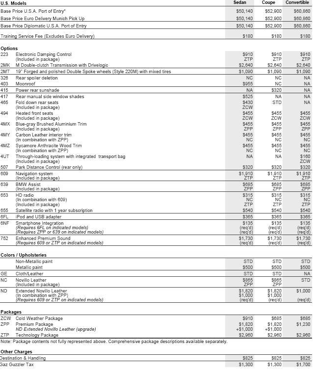 asian paints price list pdf 2017
