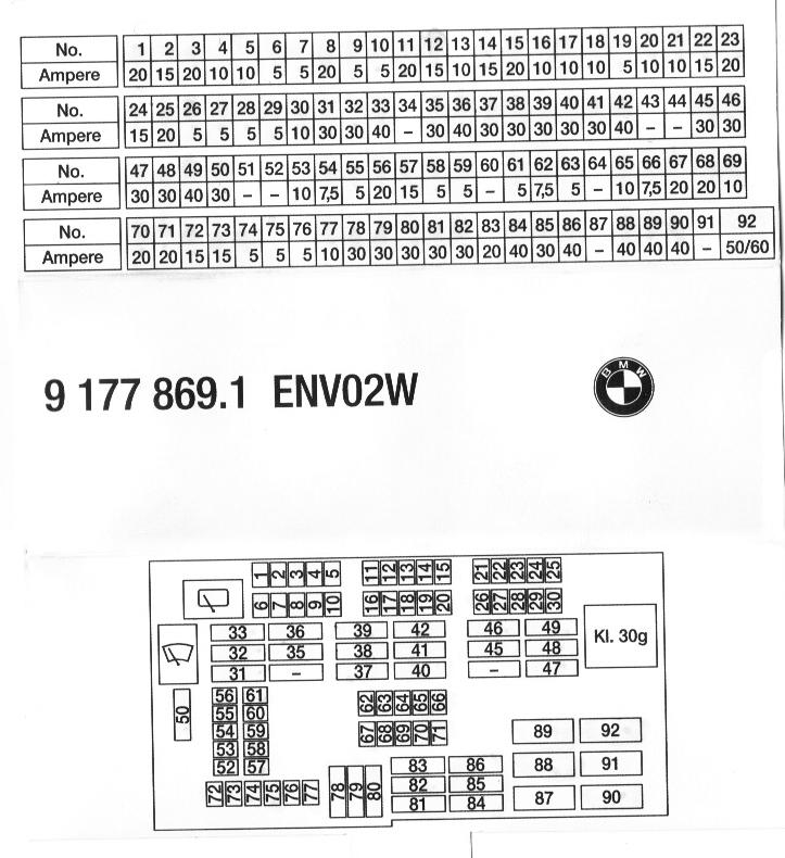 97 expedition fuse box diagram wiper fuse thread fuse box diagram