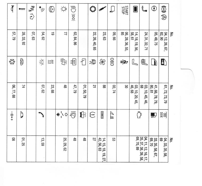 thread fuse box diagram fuse box diagram #2