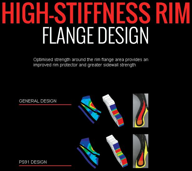 Name:  high stiffness rim.jpg Views: 22300 Size:  42.6 KB