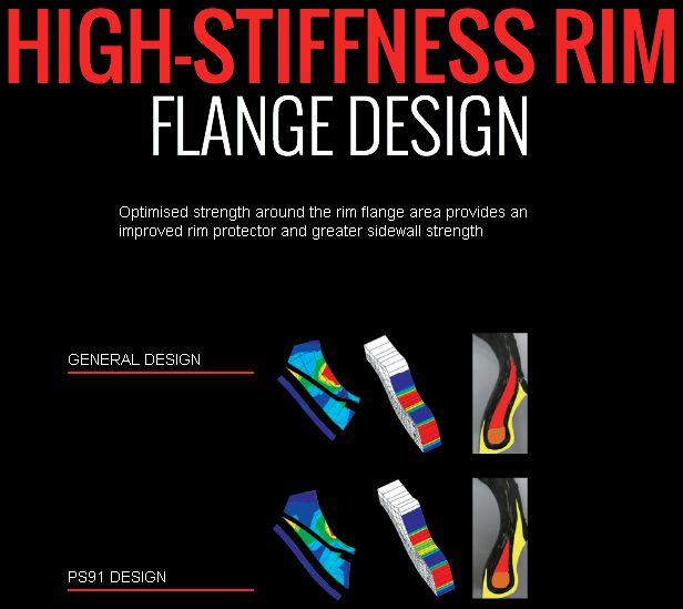 Name:  high stiffness rim.jpg Views: 21382 Size:  42.6 KB