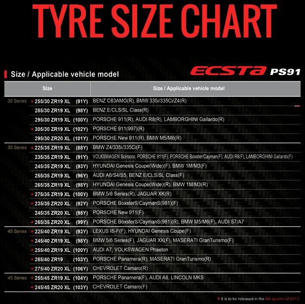 Name:  tyre size chart.jpg Views: 22301 Size:  90.1 KB