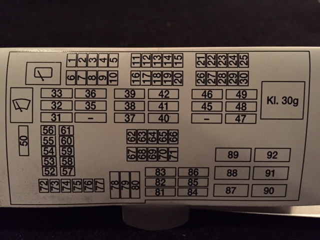 Fuse Box On E46 M3 : Fuse box diagram